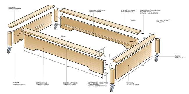Letto con rotelle fai da te come costruirlo con solido legno bricoportale - Testiera letto fai da te in legno ...