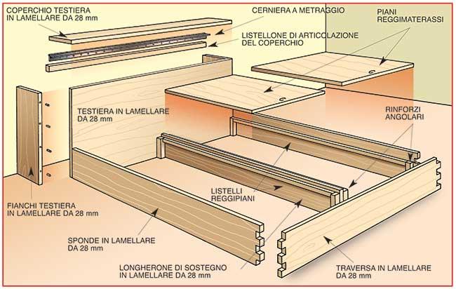 Come costruire un letto contenitore in legno massello | Guida completa