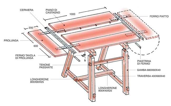 Tavolo fratino allungabile fai da te | Come progettarlo e costruirlo