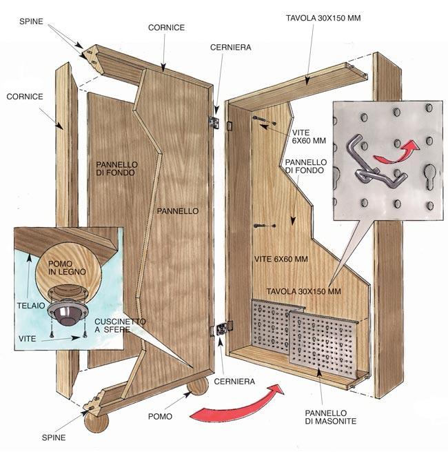 progetto armadio portattrezzi