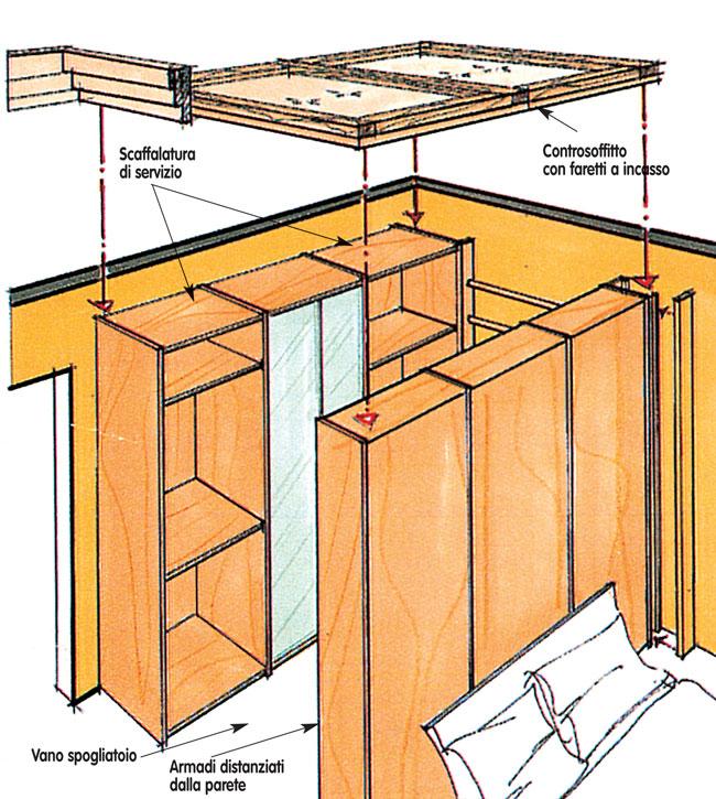 progettare cabina armadio