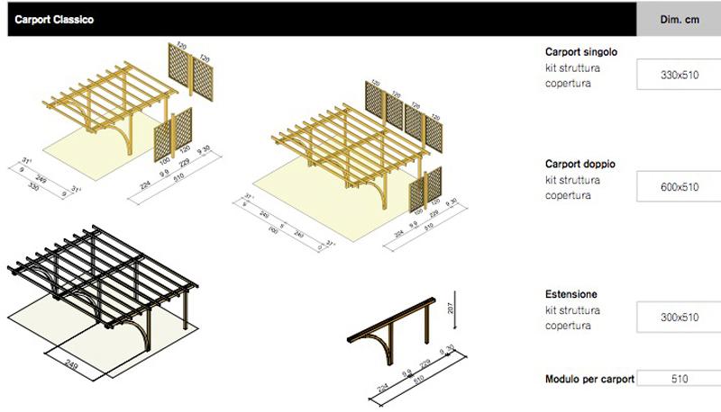 Dimensioni carport