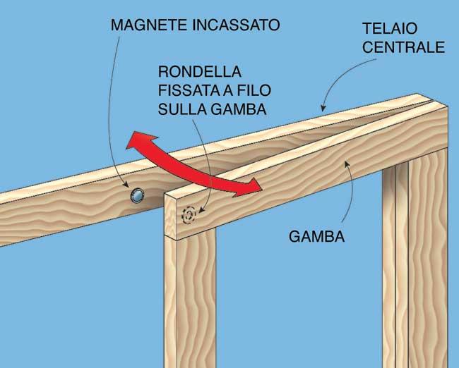 Gambe Pieghevoli Per Tavoli Fai Da Te.Tavolo Pieghevole Autocostruito In Legno Bricoportale It