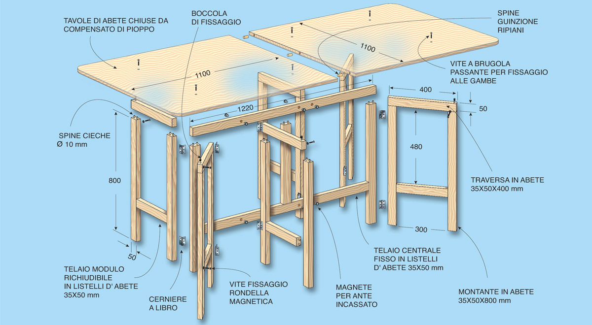 Costruire Un Tavolo Da Giardino In Legno.Tavolo Pieghevole Autocostruito In Legno Bricoportale It