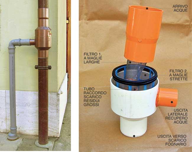 Recupero acqua piovana fai da te come realizzare l 39 impianto for Migliori tubi per l impianto idraulico