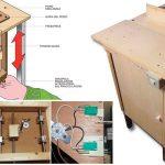 Come fresare il legno bricoportale fai da te e bricolage for Banco fresa fai da te