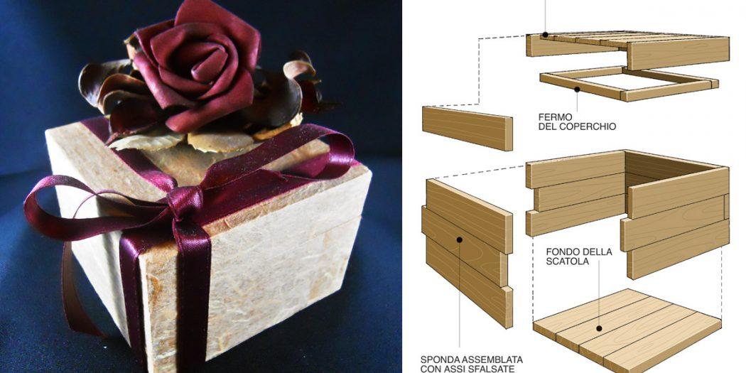 Pacchetto regalo fai da te bricoportale fai da te e bricolage - Bricolage fai da te casa ...