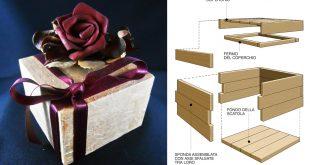 pacchetto regalo fai da te