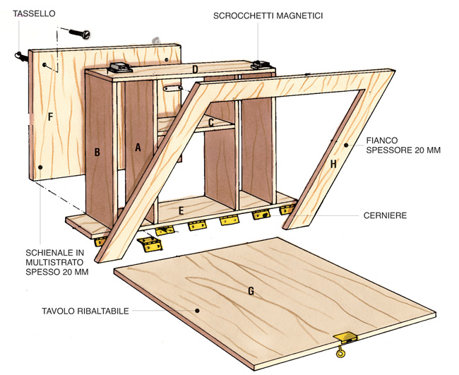 Tavolino a ribalta fai da te in legno multistrato come costruirlo you money app - Costruire un mobiletto ...