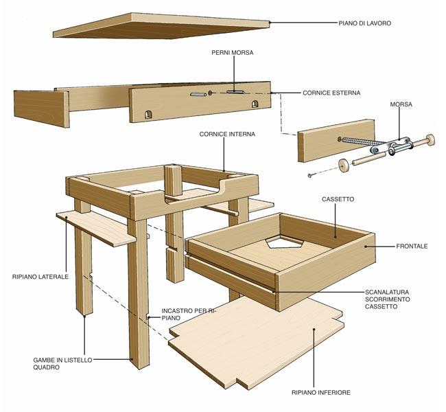 Come si costruisce un tavolo da lavoro in legno | 12 disegni ...