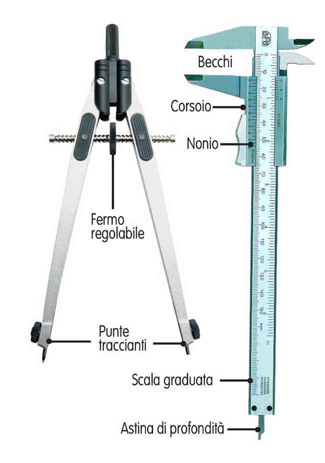 i componenti di calibro e compasso