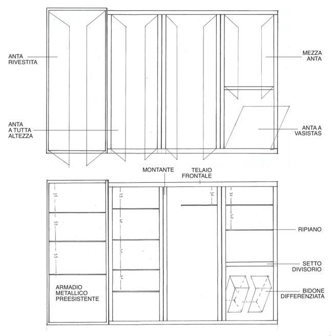 progetto armadio da esterno