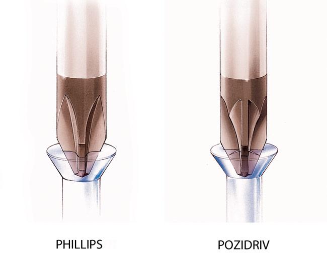 cacciavite a croce Phillips e Pozidriv
