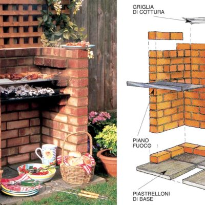 Barbecue in mattoni fai da te | Come costruirlo