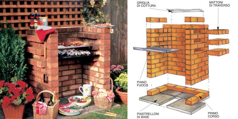 barbecue in mattoni fai da te