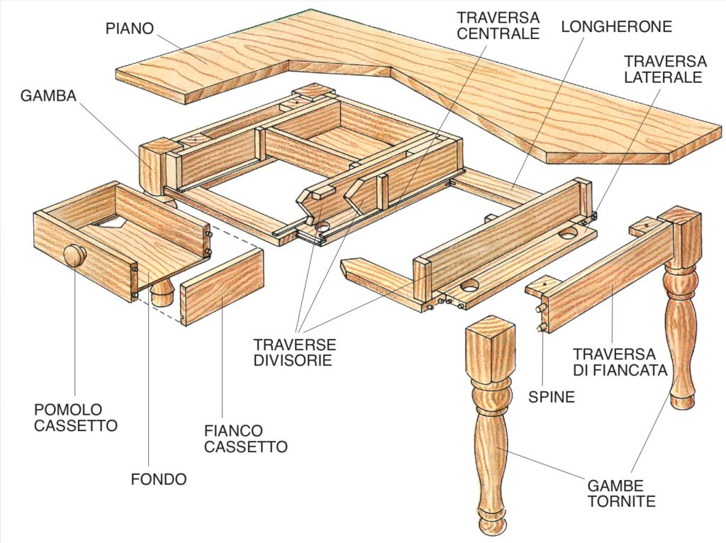 progetto tavolino basso