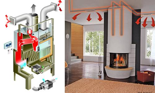 Termocamini i caminetti con diffusione di calore for Camino aria calda fai da te