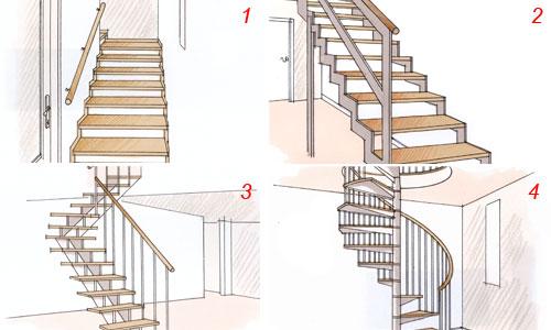 Regole base per la progettazione della scala bricoportale fai da te e bricolage - Progetto scale interne ...
