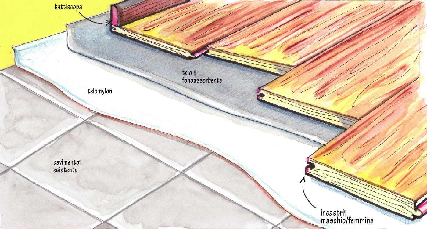 disegno parquet flottante