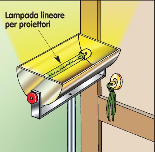 Lampada alogena panoramica completa bricoportale fai for Lampada alogena lineare led