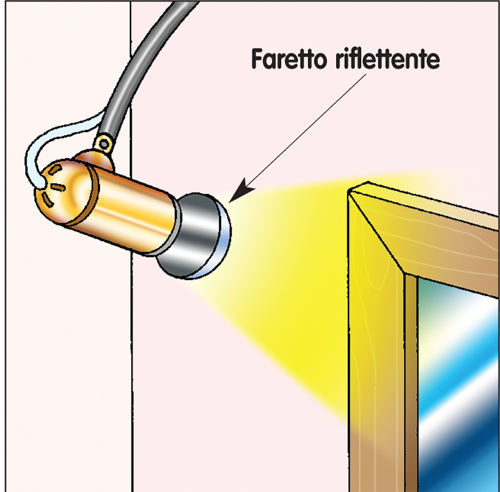 Lampada alogena panoramica completa bricoportale fai for Lampadine led particolari