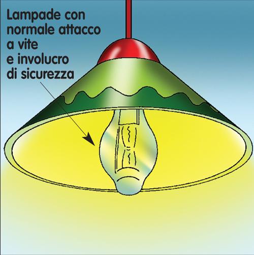 lampada alogena, lampade alogene,  lampade a led, lampade led, lampadina, lampadine a led, lampadine, lampadine alogene, lampada led, lampadina led,