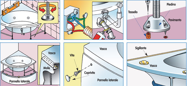 Installare una vasca idromassaggio - Bricoportale: Fai da te e bricolage