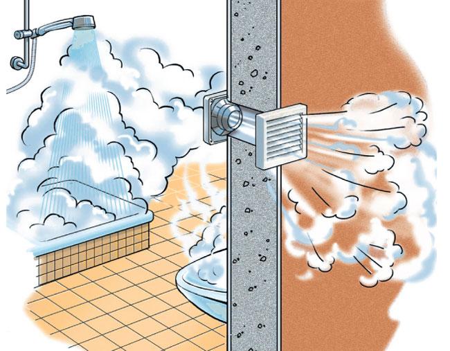 Come contrastare la condensa sui muri in modo definitivo - Muffa bagno candeggina ...