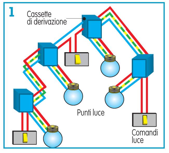 Schema Elettrico Per 4 Punti Luce : Impianto elettrico fai da te video guida illustrata
