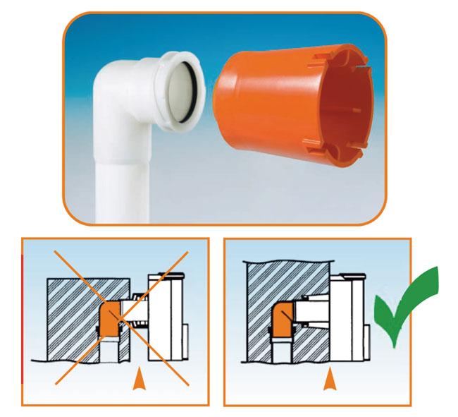 Curva tecnica salvaspazio come si installa for Raccordo casa verticale