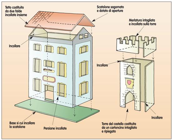 Creazioni con cartone ondulato bricoportale fai da te e - Casette di cartone da costruire ...