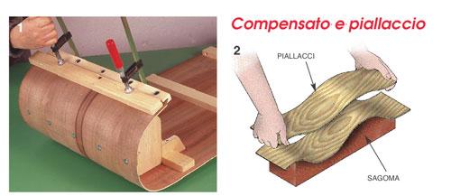 curvare il legno compensato e piallaccio