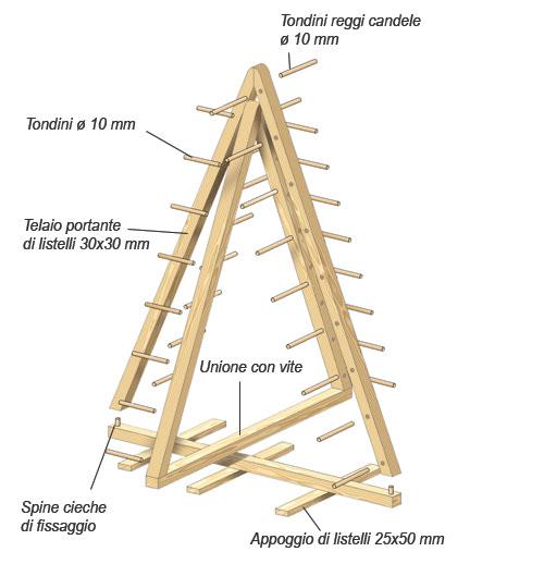 Alberi di natale fai da te con il legno - Bricoportale: Fai da te e ...