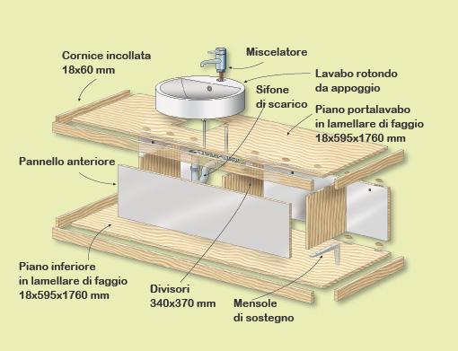 costruire un mobile attorno al lavabo progetto