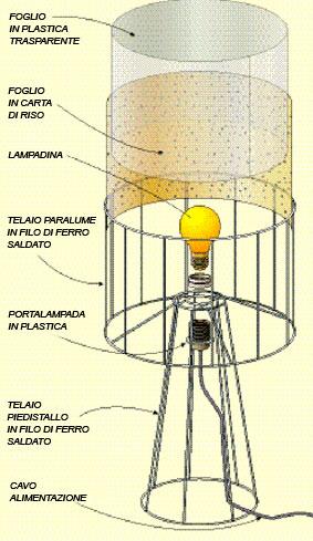 disegno progetto lampada