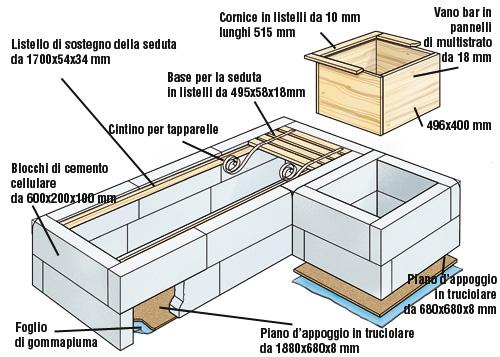 Come costruire un divano di cemento cellulare - Bricoportale: Fai da ...