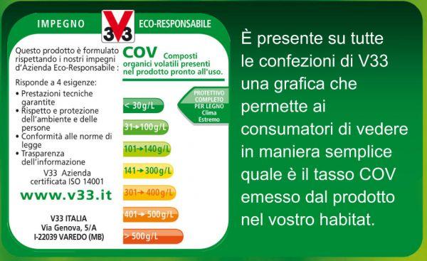 V33 prodotti ecocompatibili