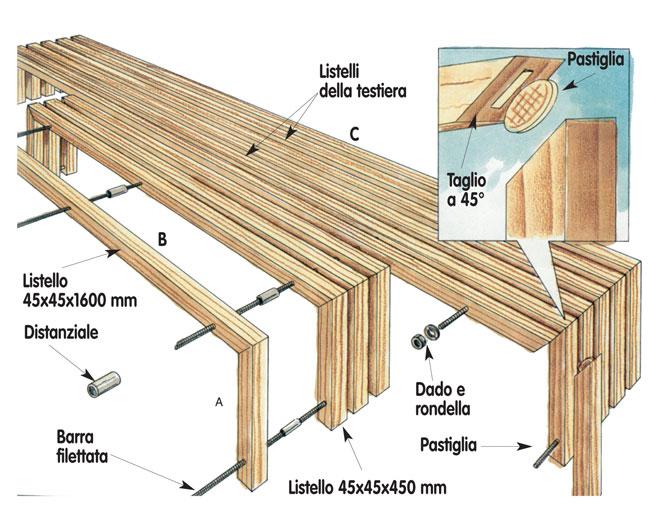 Costruire un letto in stile giapponese bricoportale fai for Piano di costruzione in legno soppalco