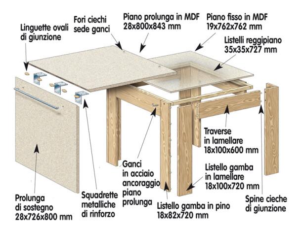Come costruire un tavolo estensibile bricoportale fai - Costruire un tavolo allungabile ...