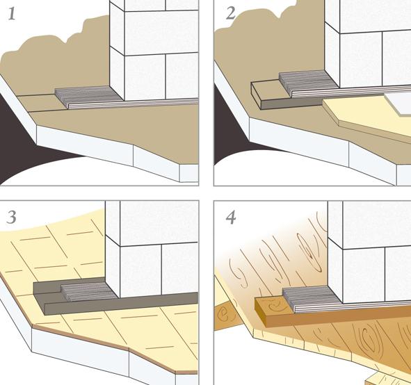 costruire una parete di cemento cellulare
