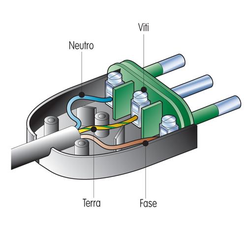 disegno spina elettrica