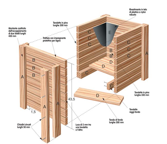 Fioriere in legno fai da te veloci da realizzare - Bricoportale: Fai da te e bricolage