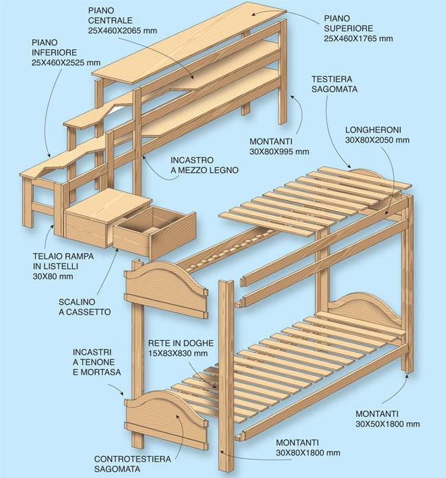 Come fare un mobile in legno come costruire un mobile bar - Costruire un mobile in legno ...
