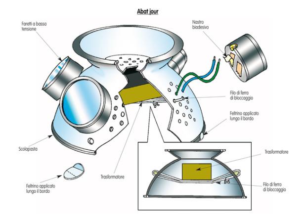 disegno lampada da appoggio