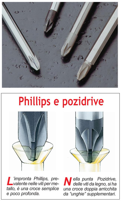philipps pizidrive