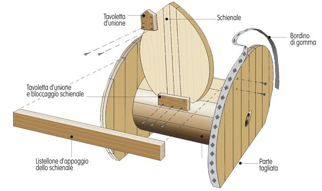 Ben noto Costruiamo una poltrona da una bobina - Bricoportale: Fai da te e  DN25