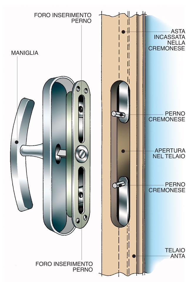 disegno maniglia porta