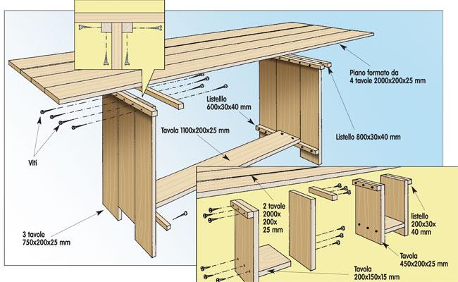 Tavolo fai da te in legno bricoportale il portale del - Costruire un tavolo in legno per esterno ...