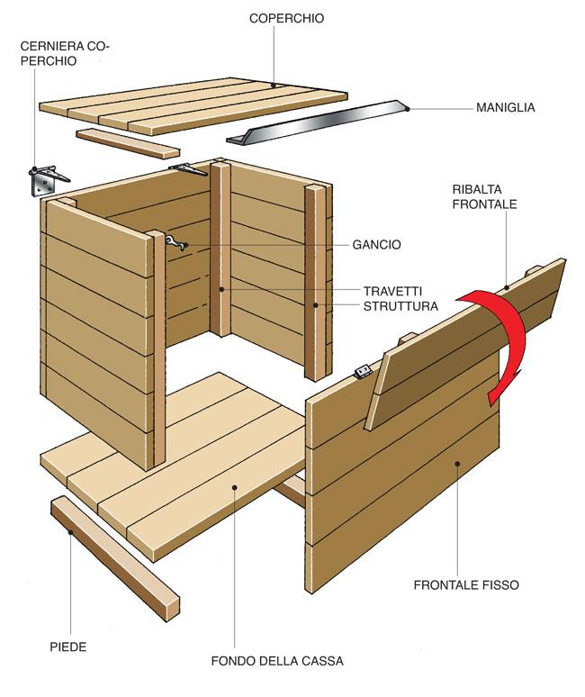 Mobili lavelli costruire cassapanca in legno - Costruire mobili in legno fai da te ...
