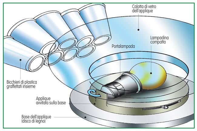 disegno diffusore luminoso